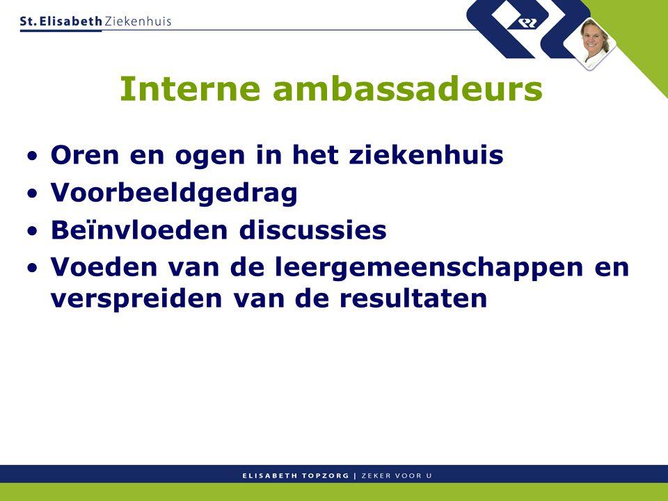 Interne ambassadeurs Oren en ogen in het ziekenhuis Voorbeeldgedrag Beïnvloeden discussies Voeden van de leergemeenschappen en verspreiden van de resultaten