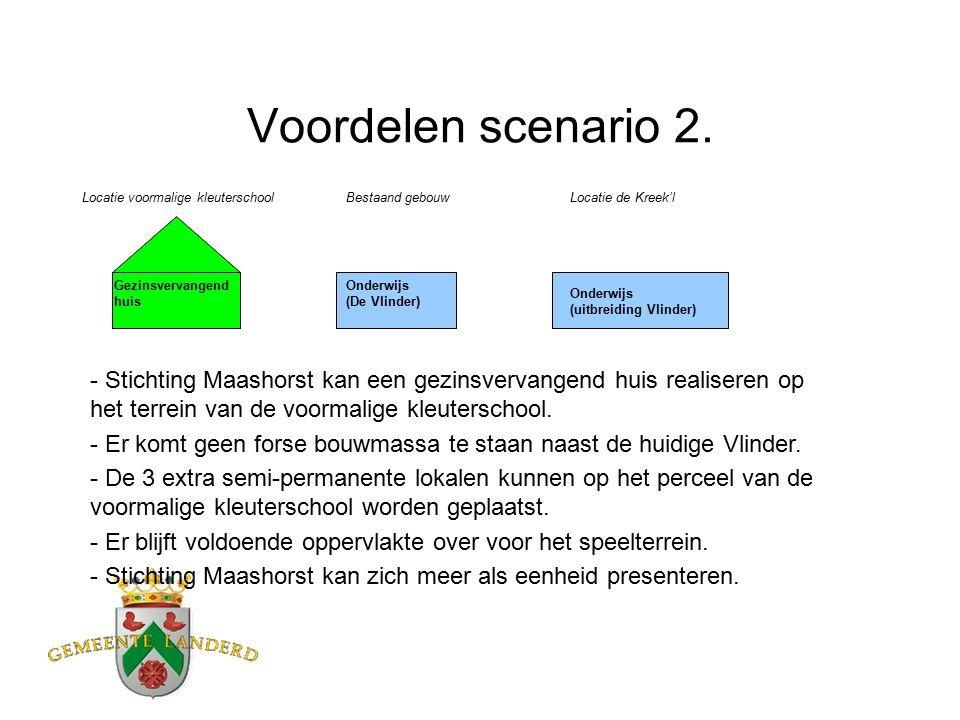 Voordelen scenario 2.
