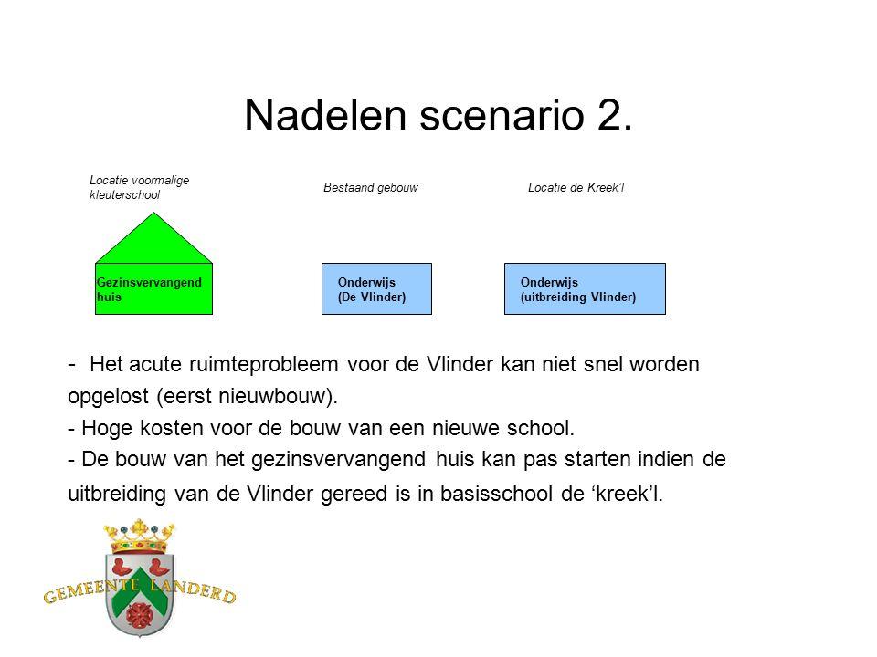 Nadelen scenario 2.