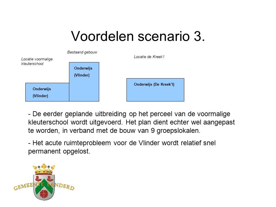 Voordelen scenario 3.