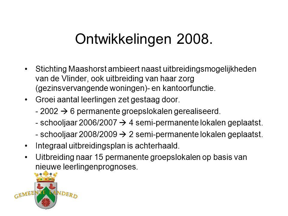 Ontwikkelingen 2008.