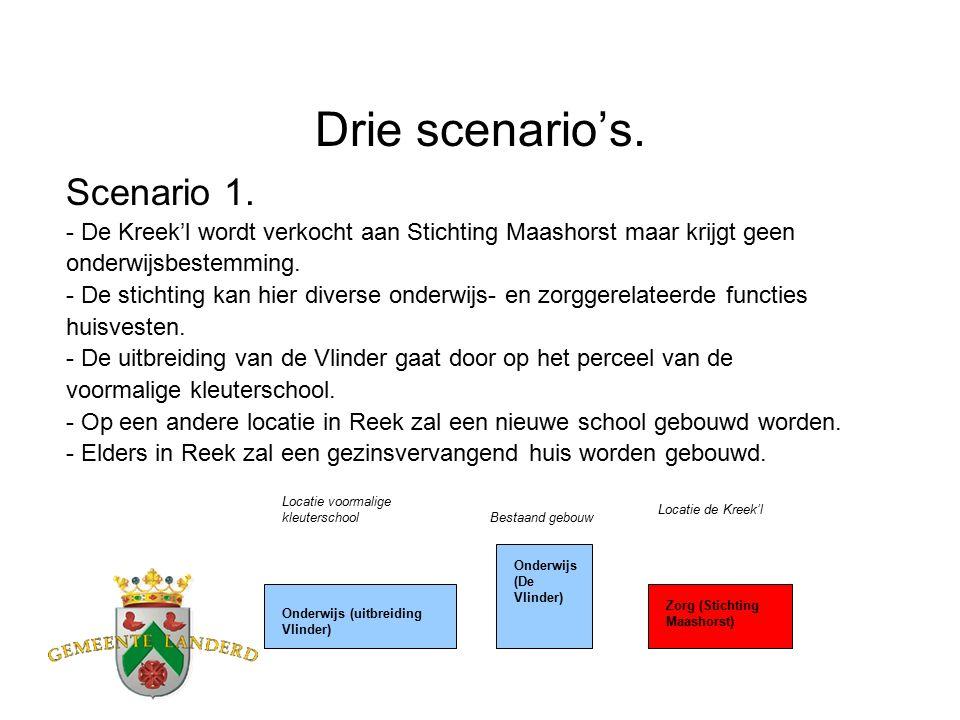 Nadelen scenario 3.- De bouw van 9 groepslokalen is een forse bouwmassa.