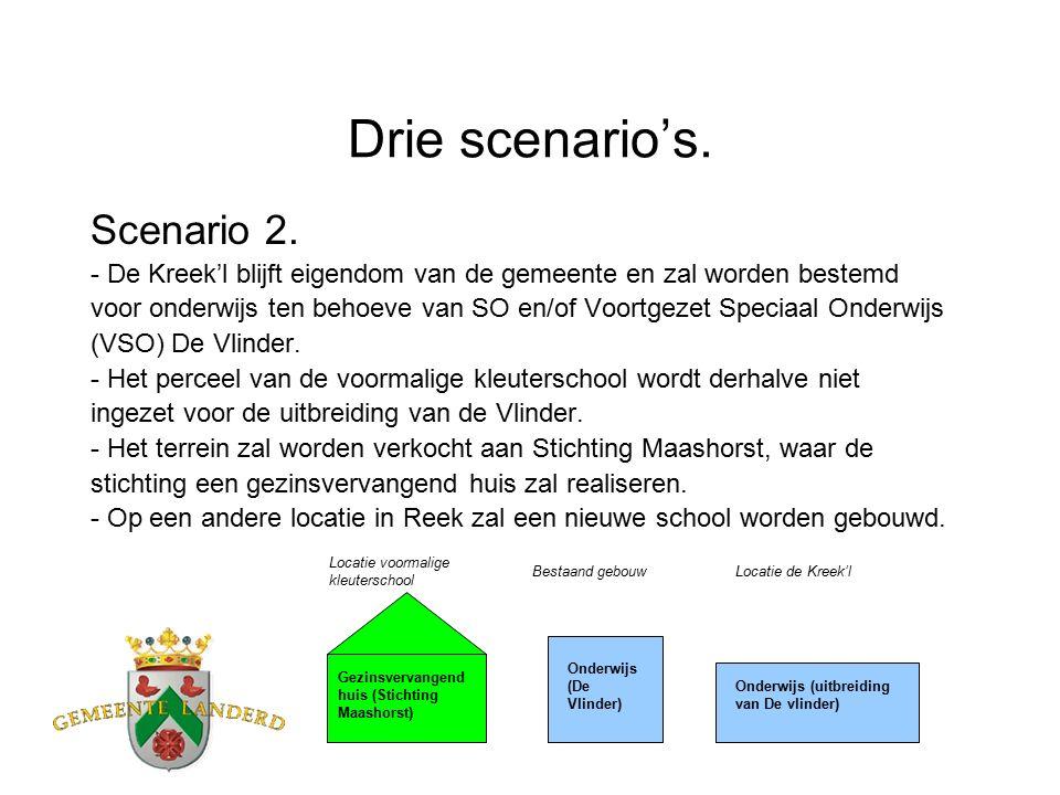 Drie scenario's. Scenario 2.