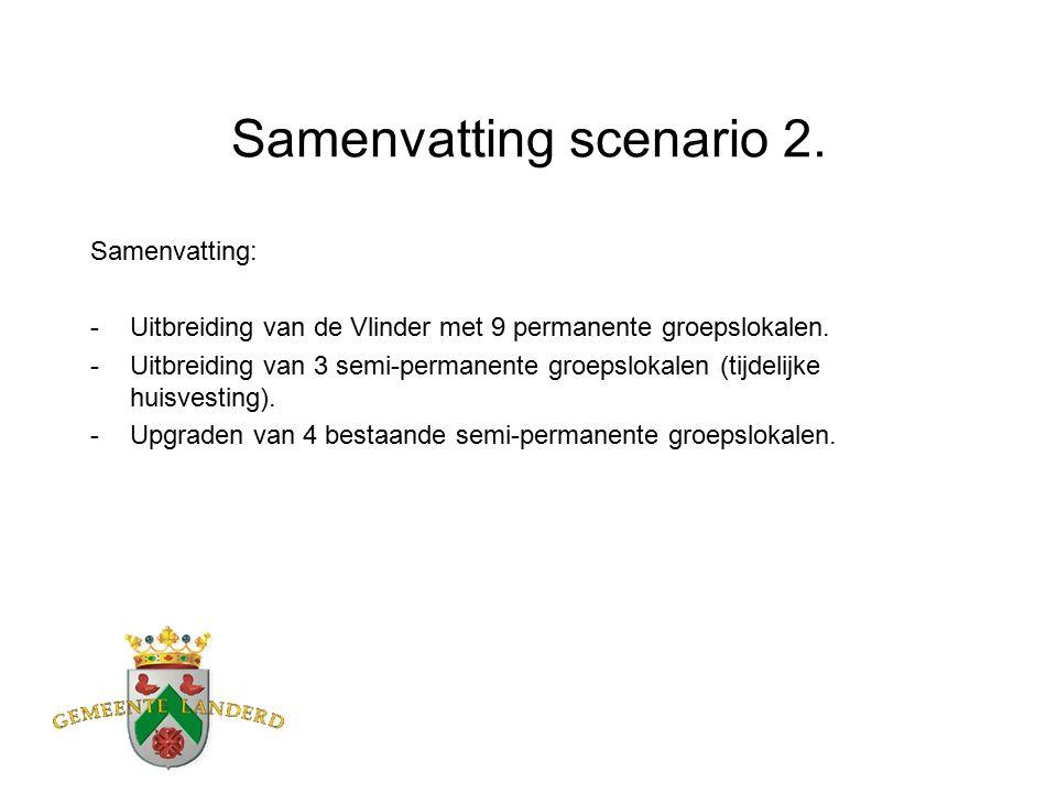 Samenvatting scenario 2. Samenvatting: -Uitbreiding van de Vlinder met 9 permanente groepslokalen.