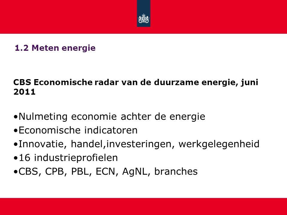 1.2 Meten energie CBS Economische radar van de duurzame energie, juni 2011 Nulmeting economie achter de energie Economische indicatoren Innovatie, handel,investeringen, werkgelegenheid 16 industrieprofielen CBS, CPB, PBL, ECN, AgNL, branches