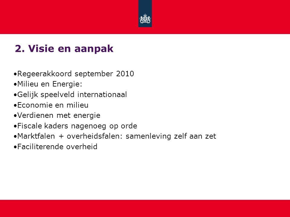 2. Visie en aanpak Regeerakkoord september 2010 Milieu en Energie: Gelijk speelveld internationaal Economie en milieu Verdienen met energie Fiscale ka
