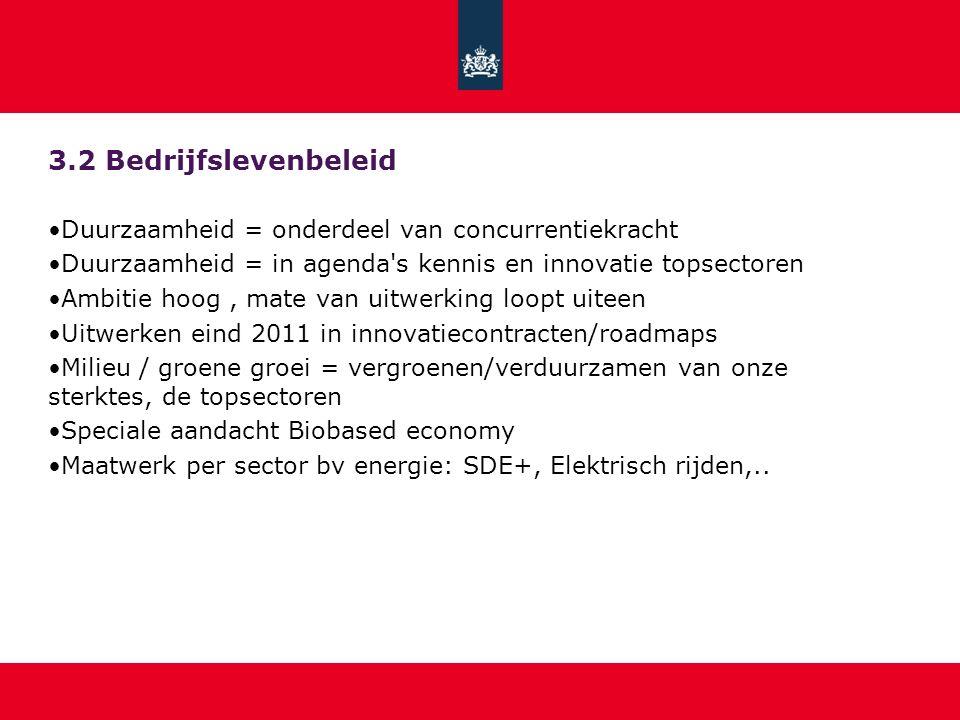 3.2 Bedrijfslevenbeleid Duurzaamheid = onderdeel van concurrentiekracht Duurzaamheid = in agenda's kennis en innovatie topsectoren Ambitie hoog, mate