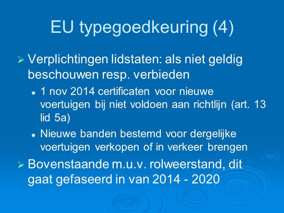 EU typegoedkeuring (4)   Verplichtingen lidstaten: als niet geldig beschouwen resp.