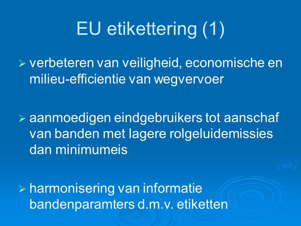 EU etikettering (1)  verbeteren van veiligheid, economische en milieu-efficientie van wegvervoer  aanmoedigen eindgebruikers tot aanschaf van banden met lagere rolgeluidemissies dan minimumeis  harmonisering van informatie bandenparamters d.m.v.