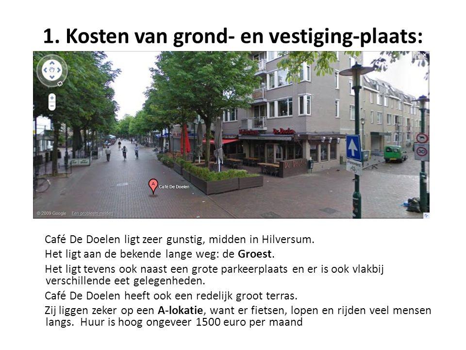 1. Kosten van grond- en vestiging-plaats: Café De Doelen ligt zeer gunstig, midden in Hilversum. Het ligt aan de bekende lange weg: de Groest. Het lig