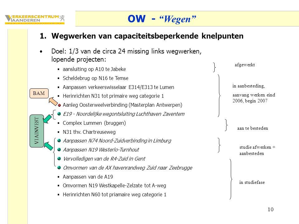 """10 OW - """"Wegen"""" 1.Wegwerken van capaciteitsbeperkende knelpunten Doel: 1/3 van de circa 24 missing links wegwerken, lopende projecten:  aansluiting o"""