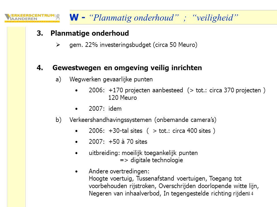 """14 OW - """"Planmatig onderhoud"""" ; """"veiligheid"""" 3.Planmatige onderhoud  gem. 22% investeringsbudget (circa 50 Meuro) 4. Gewestwegen en omgeving veilig i"""