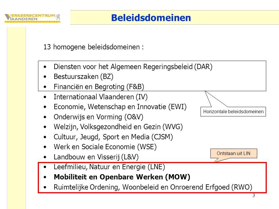 3 Diensten voor het Algemeen Regeringsbeleid (DAR) Bestuurszaken (BZ) Financiën en Begroting (F&B) Internationaal Vlaanderen (IV) Economie, Wetenschap en Innovatie (EWI) Onderwijs en Vorming (O&V) Welzijn, Volksgezondheid en Gezin (WVG) Cultuur, Jeugd, Sport en Media (CJSM) Werk en Sociale Economie (WSE) Landbouw en Visserij (L&V) Leefmilieu, Natuur en Energie (LNE) Mobiliteit en Openbare Werken (MOW) Ruimtelijke Ordening, Woonbeleid en Onroerend Erfgoed (RWO) Beleidsdomeinen Ontstaan uit LIN Horizontale beleidsdomeinen 13 homogene beleidsdomeinen :