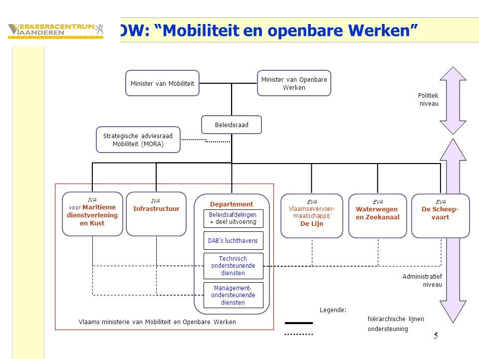 """5 MOW: """"Mobiliteit en openbare Werken"""" EVA VlaamseVervoer- maatschappij De Lijn EVA Waterwegen en Zeekanaal EVA De Scheep- vaart Departement Beleidsra"""