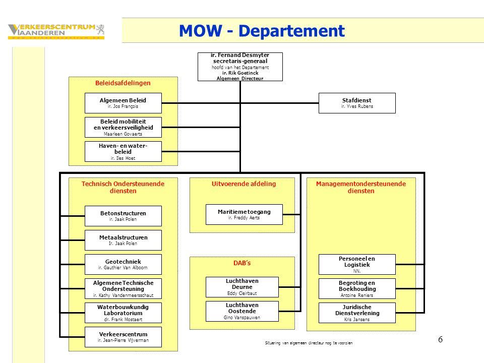 6 MOW - Departement ir. Fernand Desmyter secretaris-generaal hoofd van het Departement ir.