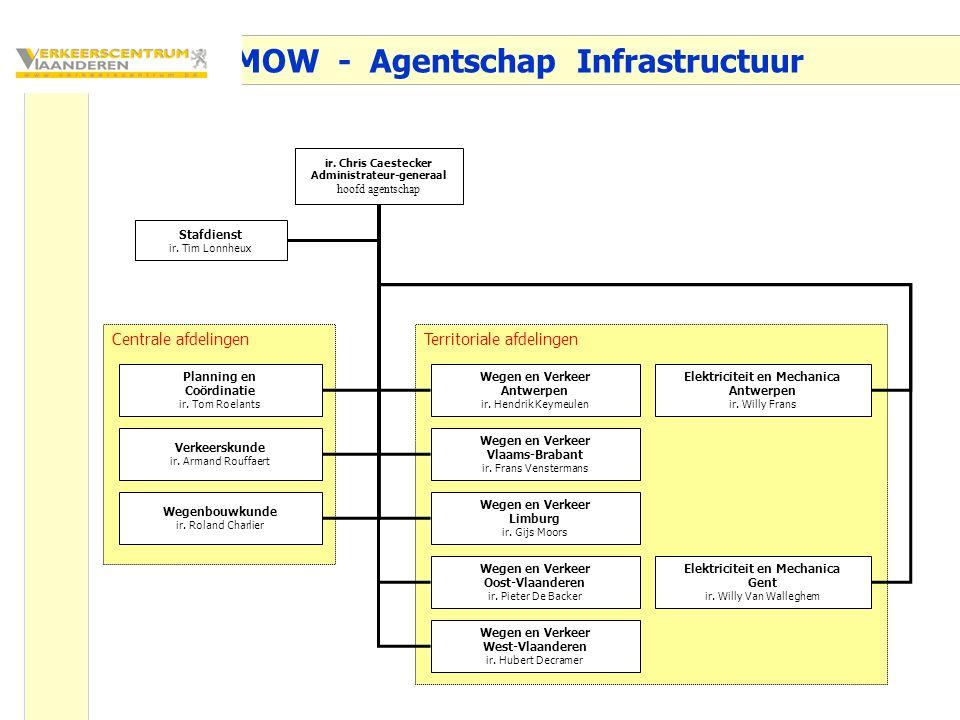 7 MOW - Agentschap Infrastructuur ir. Chris Caestecker Administrateur-generaal hoofd agentschap Stafdienst ir. Tim Lonnheux Centrale afdelingenTerrito