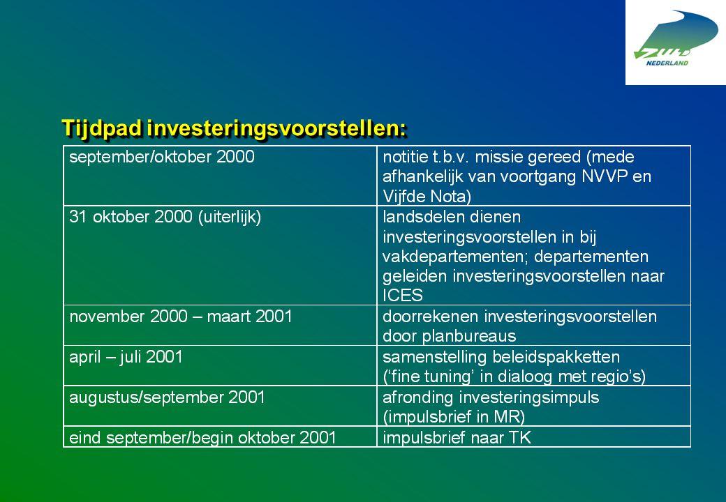 Tijdpad investeringsvoorstellen: