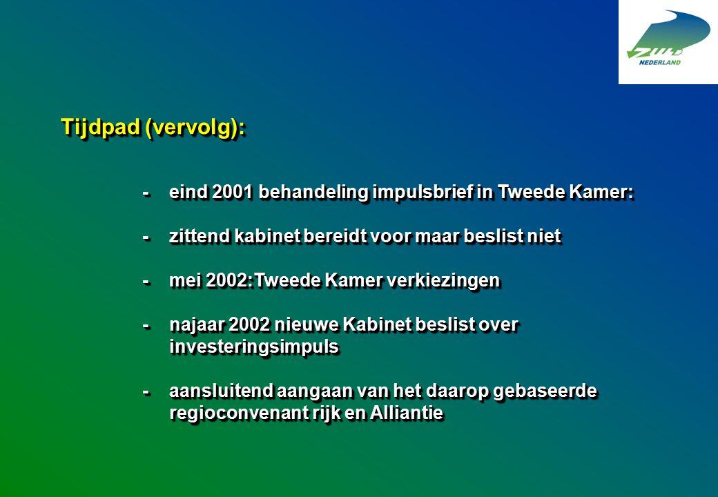 Tijdpad (vervolg): -eind 2001 behandeling impulsbrief in Tweede Kamer: -zittend kabinet bereidt voor maar beslist niet -mei 2002:Tweede Kamer verkiezi