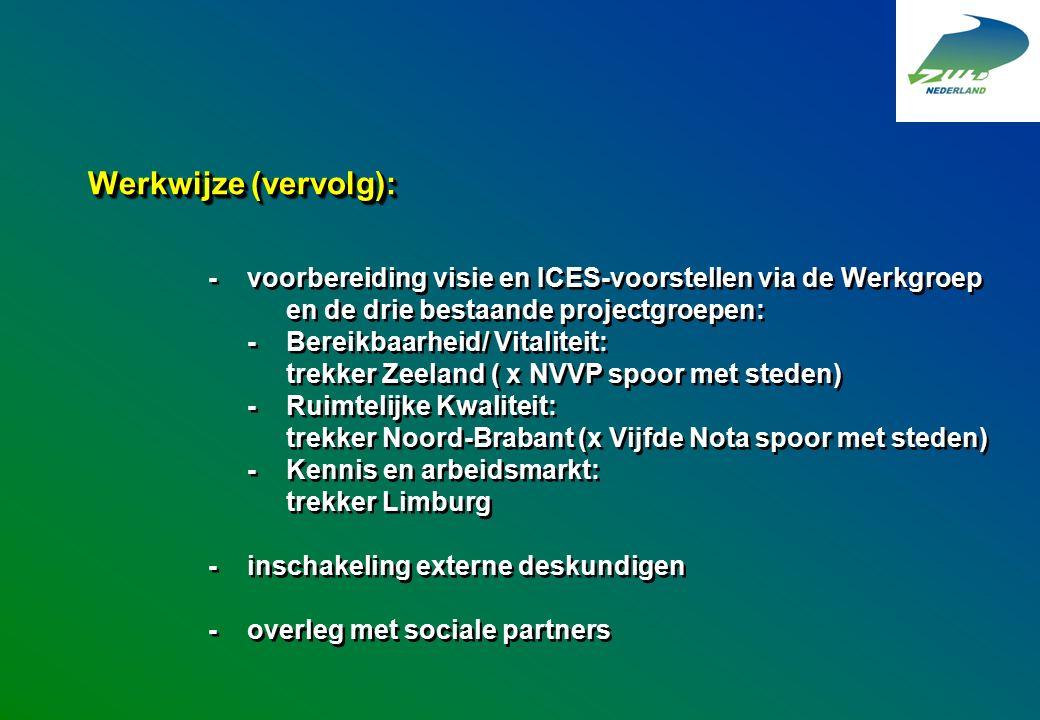 Werkwijze (vervolg): -voorbereiding visie en ICES-voorstellen via de Werkgroep en de drie bestaande projectgroepen: -Bereikbaarheid/ Vitaliteit: trekk