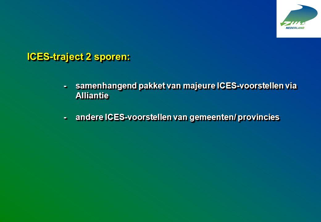 ICES-traject 2 sporen: -samenhangend pakket van majeure ICES-voorstellen via Alliantie -andere ICES-voorstellen van gemeenten/ provincies -samenhangen
