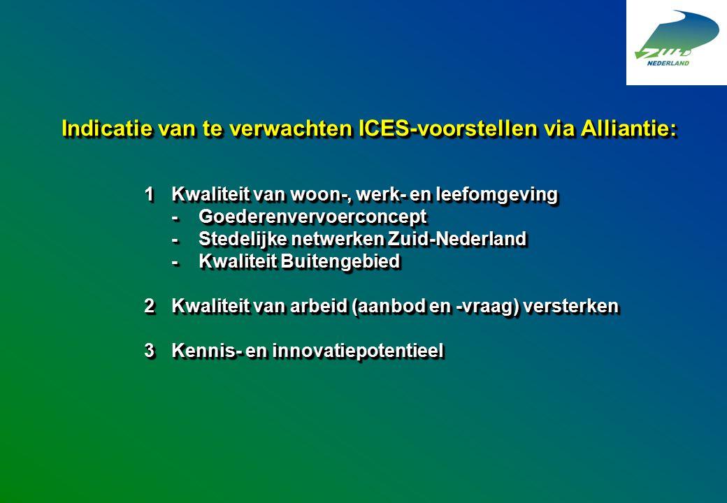 Indicatie van te verwachten ICES-voorstellen via Alliantie: 1Kwaliteit van woon-, werk- en leefomgeving -Goederenvervoerconcept -Stedelijke netwerken Zuid-Nederland -Kwaliteit Buitengebied 2Kwaliteit van arbeid (aanbod en -vraag) versterken 3Kennis- en innovatiepotentieel 1Kwaliteit van woon-, werk- en leefomgeving -Goederenvervoerconcept -Stedelijke netwerken Zuid-Nederland -Kwaliteit Buitengebied 2Kwaliteit van arbeid (aanbod en -vraag) versterken 3Kennis- en innovatiepotentieel