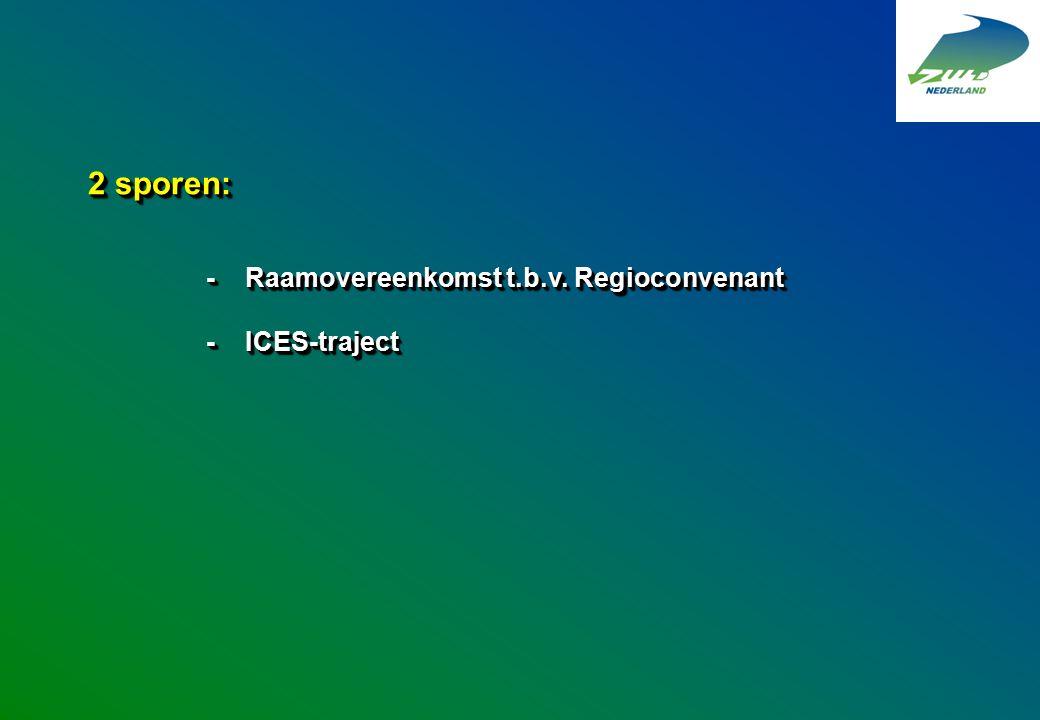 2 sporen: -Raamovereenkomst t.b.v. Regioconvenant -ICES-traject -Raamovereenkomst t.b.v.