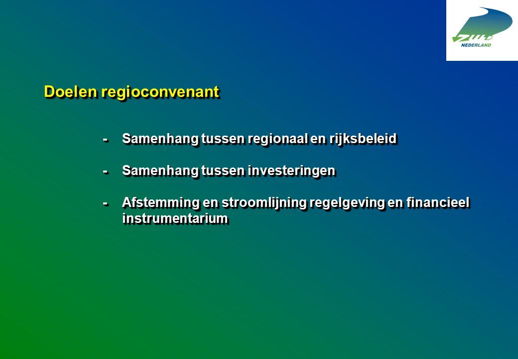 Doelen regioconvenant -Samenhang tussen regionaal en rijksbeleid -Samenhang tussen investeringen -Afstemming en stroomlijning regelgeving en financieel instrumentarium -Samenhang tussen regionaal en rijksbeleid -Samenhang tussen investeringen -Afstemming en stroomlijning regelgeving en financieel instrumentarium