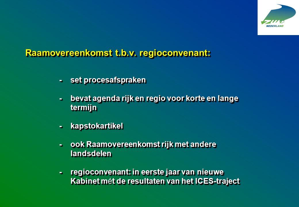 Raamovereenkomst t.b.v. regioconvenant: -set procesafspraken -bevat agenda rijk en regio voor korte en lange termijn -kapstokartikel -ook Raamovereenk