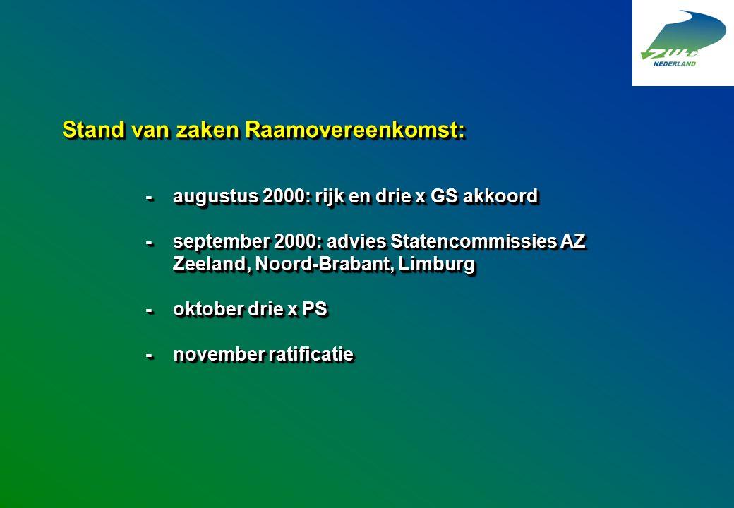 Stand van zaken Raamovereenkomst: -augustus 2000: rijk en drie x GS akkoord -september 2000: advies Statencommissies AZ Zeeland, Noord-Brabant, Limbur