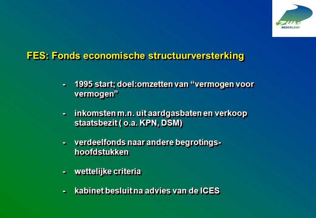 """FES: Fonds economische structuurversterking -1995 start; doel:omzetten van """"vermogen voor vermogen"""" -inkomsten m.n. uit aardgasbaten en verkoop staats"""