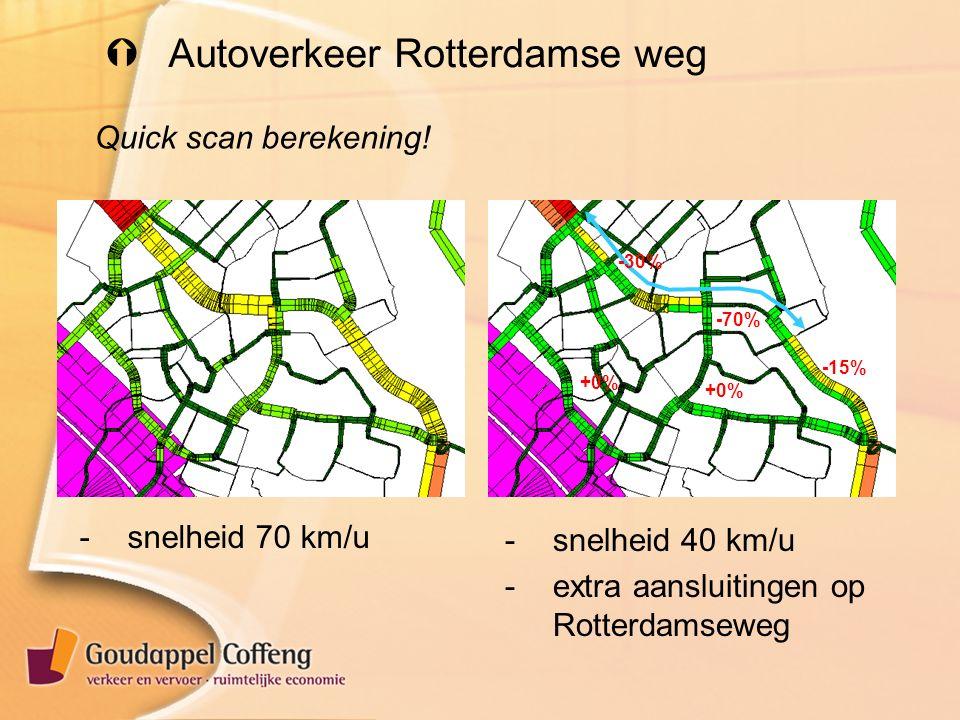  Autoverkeer Rotterdamse weg -snelheid 70 km/u -snelheid 40 km/u -extra aansluitingen op Rotterdamseweg -70% -15% -30% +0% Quick scan berekening!