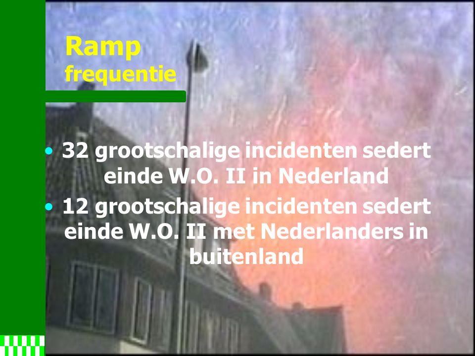 Ramp frequentie 32 grootschalige incidenten sedert einde W.O.