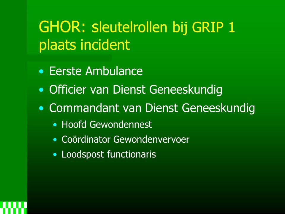 GHOR: s leutelrollen bij GRIP 1 plaats incident Eerste Ambulance Officier van Dienst Geneeskundig Commandant van Dienst Geneeskundig Hoofd Gewondennest Coördinator Gewondenvervoer Loodspost functionaris