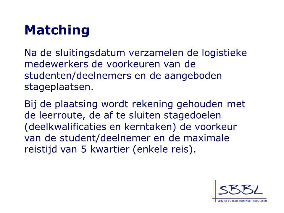 Matching Na de sluitingsdatum verzamelen de logistieke medewerkers de voorkeuren van de studenten/deelnemers en de aangeboden stageplaatsen.