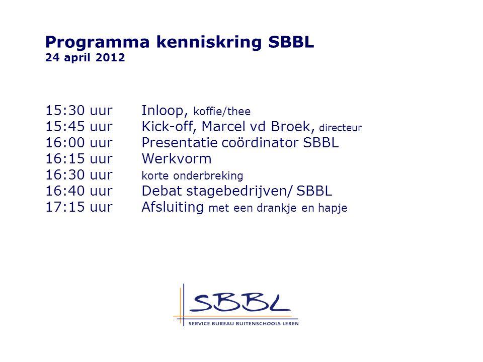 Voorkeur aangeven Op de website van het SBBL staat een digitaal voorkeursformulier.