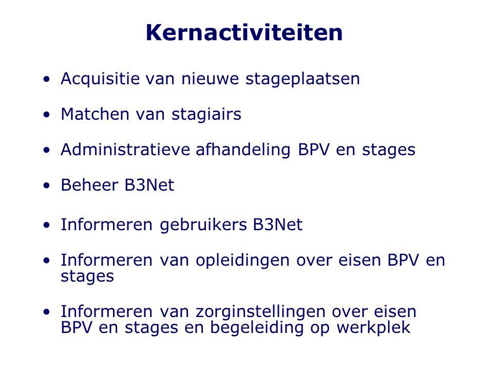 Kernactiviteiten Acquisitie van nieuwe stageplaatsen Matchen van stagiairs Administratieve afhandeling BPV en stages Beheer B3Net Informeren gebruikers B3Net Informeren van opleidingen over eisen BPV en stages Informeren van zorginstellingen over eisen BPV en stages en begeleiding op werkplek