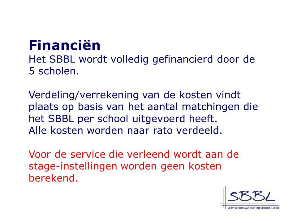 Financiën Het SBBL wordt volledig gefinancierd door de 5 scholen.