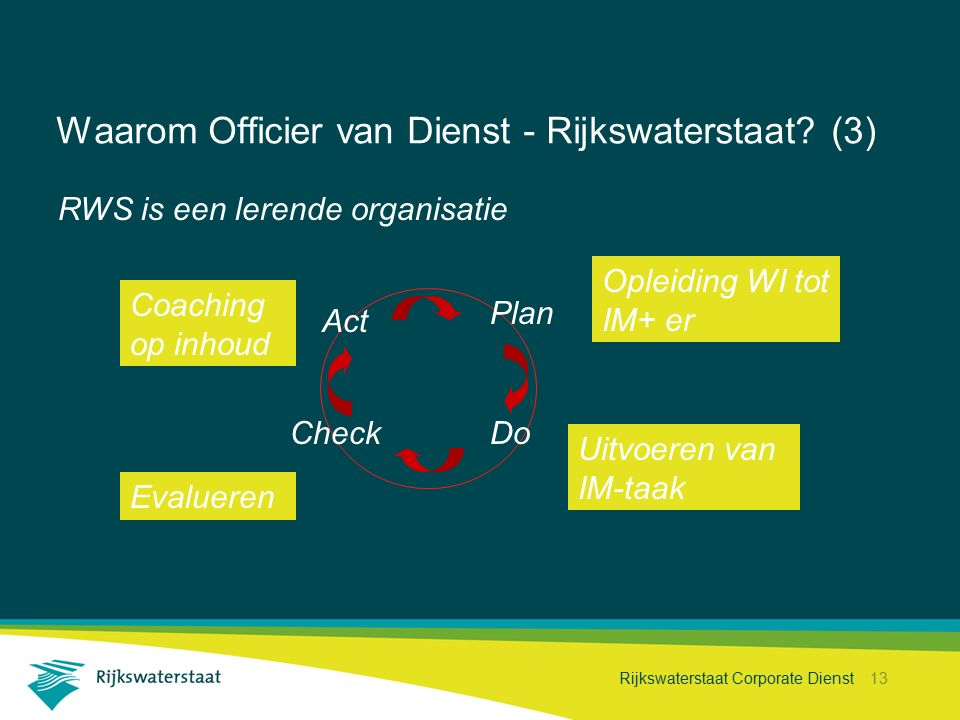 Rijkswaterstaat Corporate Dienst 13 Waarom Officier van Dienst - Rijkswaterstaat? (3) RWS is een lerende organisatie Plan Do Act Check Opleiding WI to