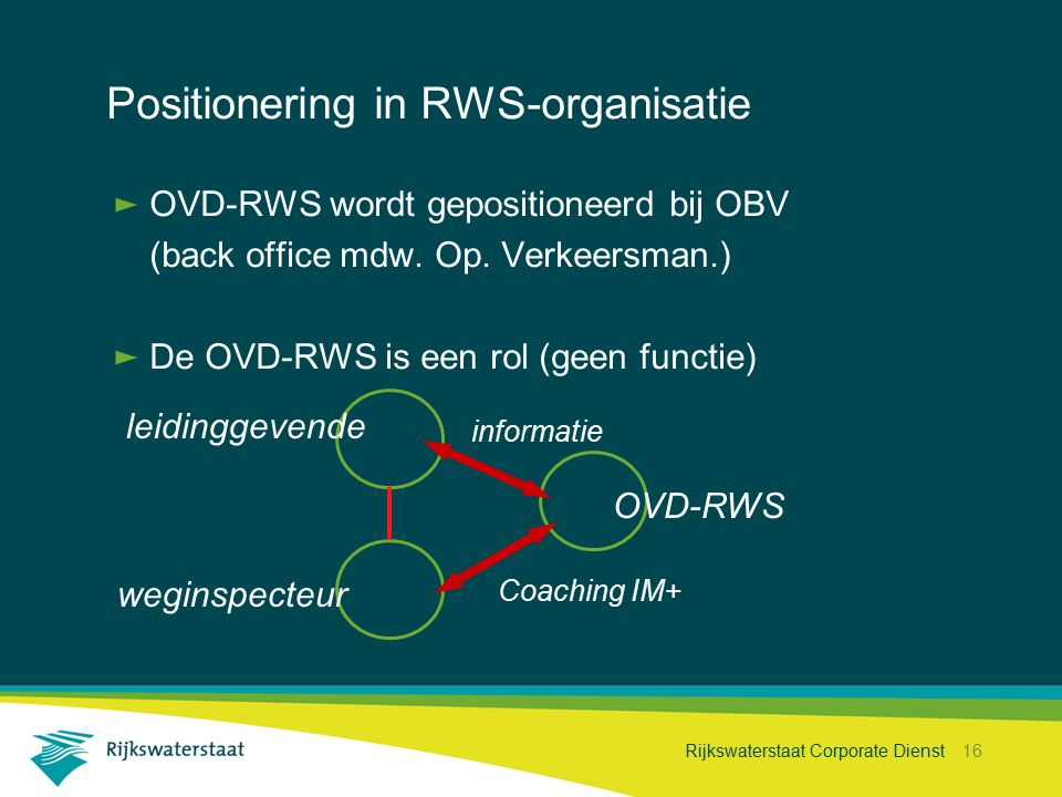 Rijkswaterstaat Corporate Dienst 16 Positionering in RWS-organisatie Projecthistorie OVD-RWS wordt gepositioneerd bij OBV (back office mdw. Op. Verkee