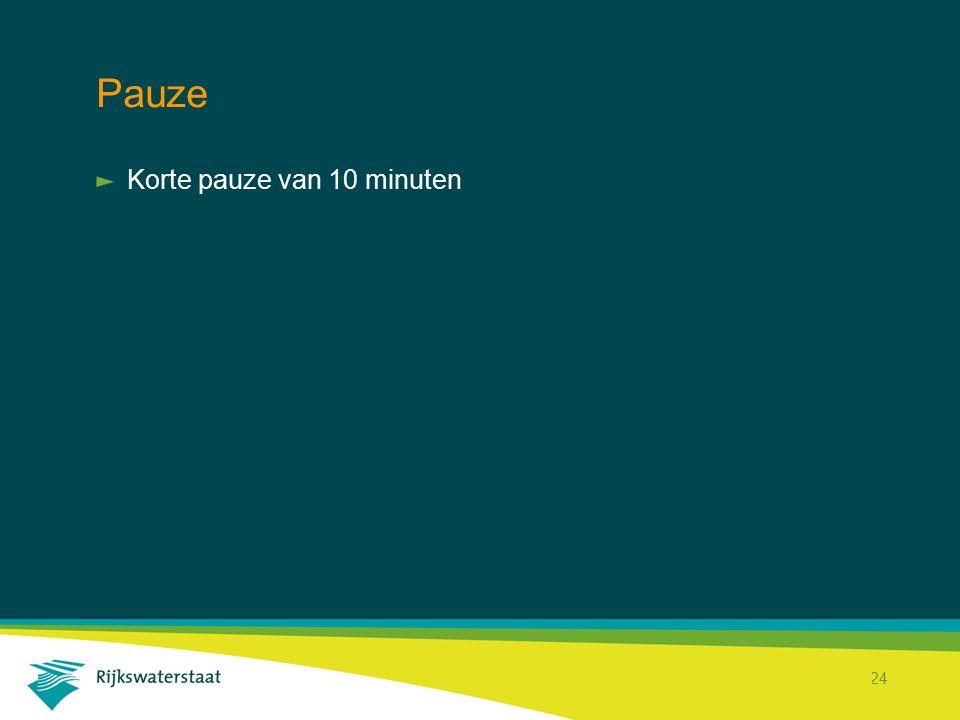 Rijkswaterstaat Corporate Dienst 24 Pauze Korte pauze van 10 minuten