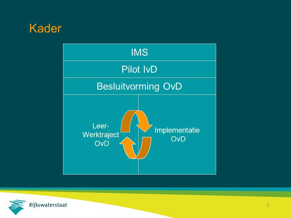 Rijkswaterstaat Corporate Dienst 4 Profiel OVD-RWS Presentatie Dick Ottevanger