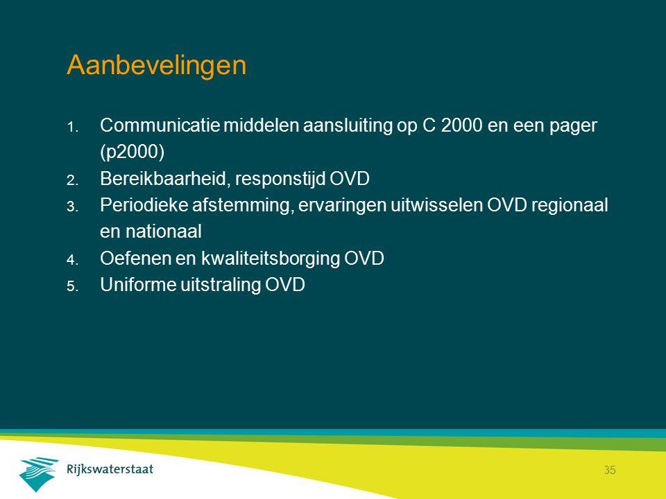 Rijkswaterstaat Corporate Dienst 35 Aanbevelingen 1. Communicatie middelen aansluiting op C 2000 en een pager (p2000) 2. Bereikbaarheid, responstijd O