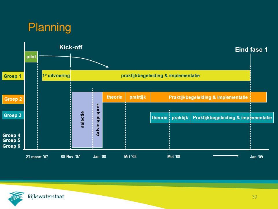 Rijkswaterstaat Corporate Dienst 39 Planning Groep 1 Groep 2 Groep 3 Groep 4 Groep 5 Groep 6 pilot 1 e uitvoering 23 maart '07 09 Nov '07 praktijkbege