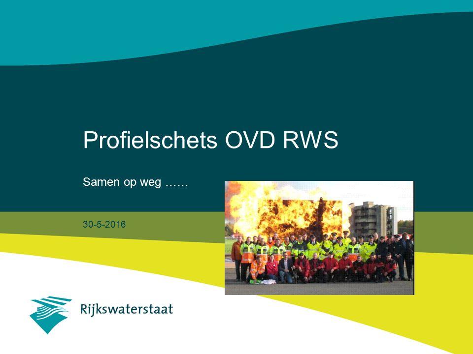 Rijkswaterstaat Corporate Dienst 16 Positionering in RWS-organisatie Projecthistorie OVD-RWS wordt gepositioneerd bij OBV (back office mdw.
