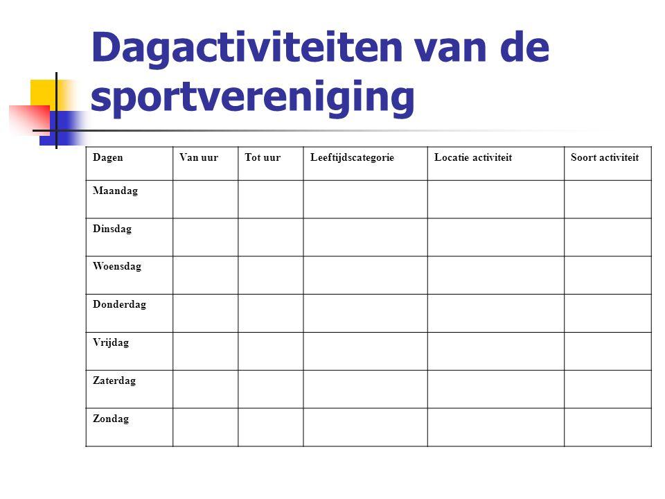 Dagactiviteiten van de sportvereniging DagenVan uurTot uurLeeftijdscategorieLocatie activiteitSoort activiteit Maandag Dinsdag Woensdag Donderdag Vrijdag Zaterdag Zondag