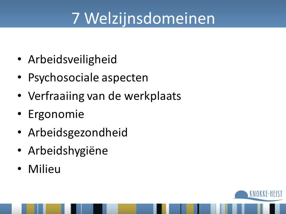 7 Welzijnsdomeinen Arbeidsveiligheid Psychosociale aspecten Verfraaiing van de werkplaats Ergonomie Arbeidsgezondheid Arbeidshygiëne Milieu