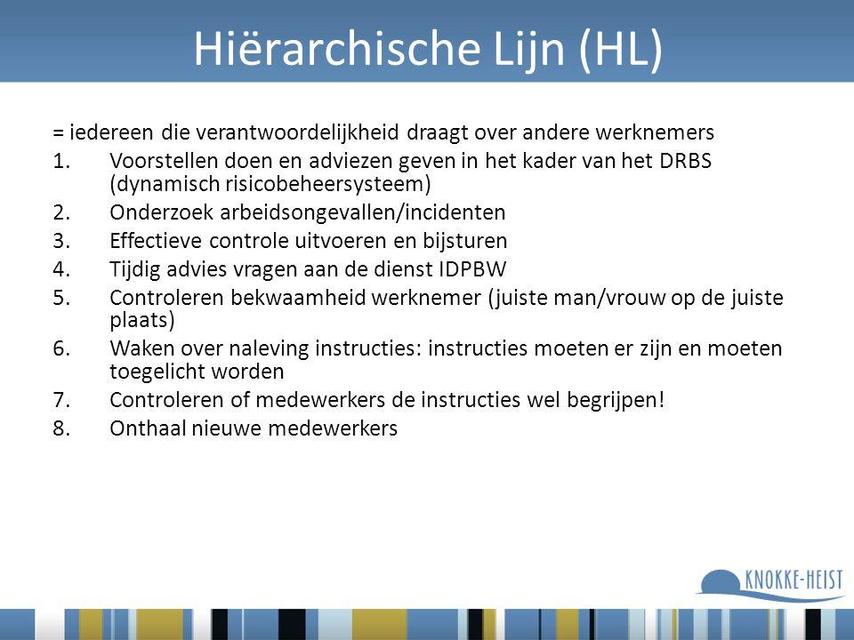 Hiërarchische Lijn (HL) = iedereen die verantwoordelijkheid draagt over andere werknemers 1.Voorstellen doen en adviezen geven in het kader van het DR