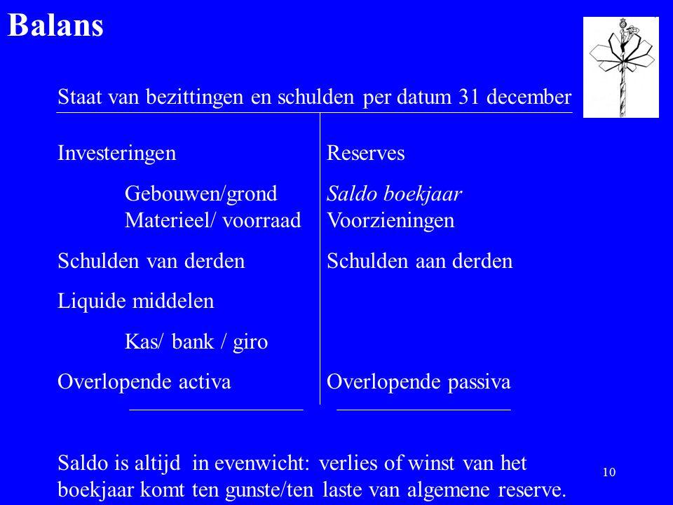 Balans 10 InvesteringenReserves Gebouwen/grondSaldo boekjaar Materieel/ voorraadVoorzieningen Schulden van derdenSchulden aan derden Liquide middelen