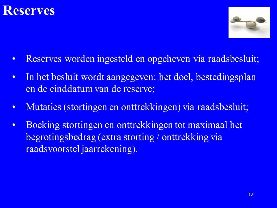 Reserves Reserves worden ingesteld en opgeheven via raadsbesluit; In het besluit wordt aangegeven: het doel, bestedingsplan en de einddatum van de res