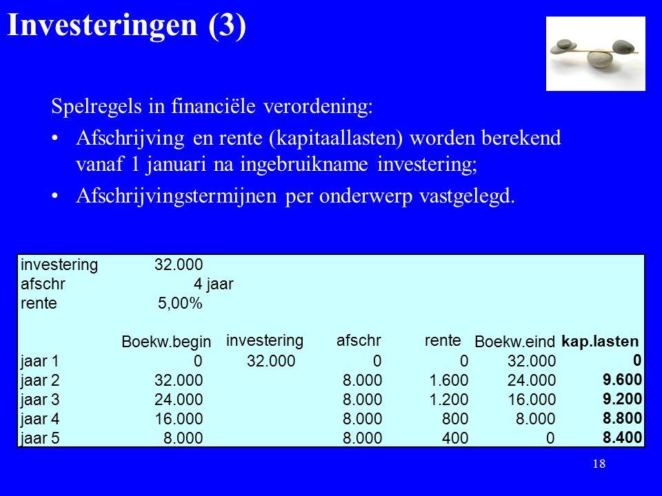 Spelregels in financiële verordening: Afschrijving en rente (kapitaallasten) worden berekend vanaf 1 januari na ingebruikname investering; Afschrijvin